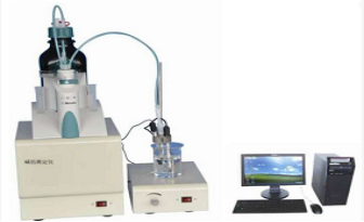 Kolery Analysis Instruments